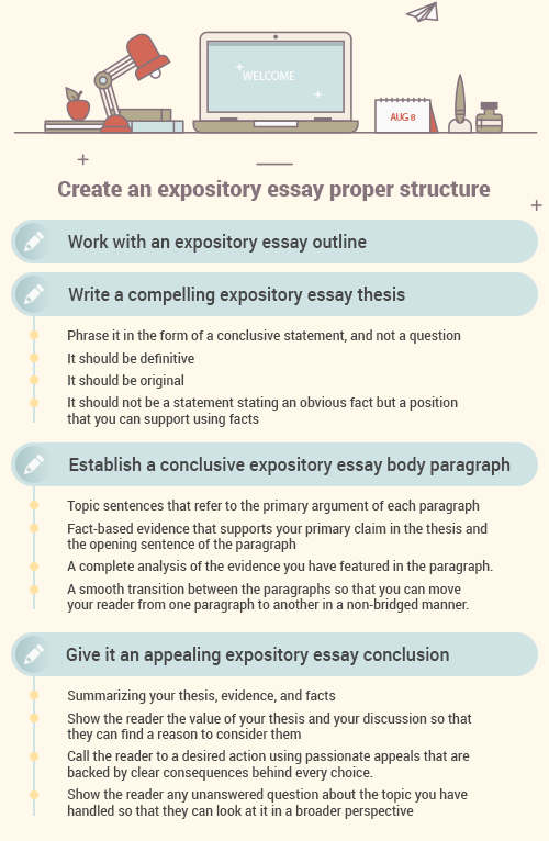 High School Scholarship Essay Examples Expository Essay Structure Science Essay Ideas also Essay On My Family In English Here Is Full Guide For Expository Essay Writing  Essayforevercom Essay For Students Of High School